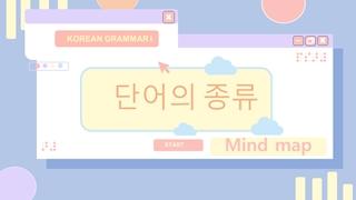 Korean Grammar 1- 단어의 종류 Digital slide making software
