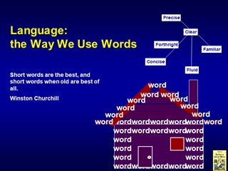 Language:the Way We Use Words, Short words are the best,