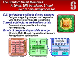 SmartMemories - The Stanford Smart Memories: A 90nm, 55M transistor, 61mm², 8-core chip multiprocessor,
