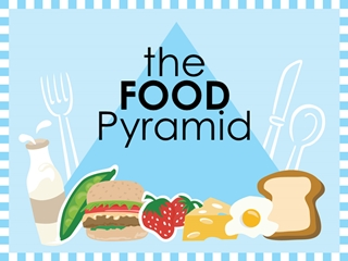 The food pyramid.ppt,Online HTML PPT displaying platform